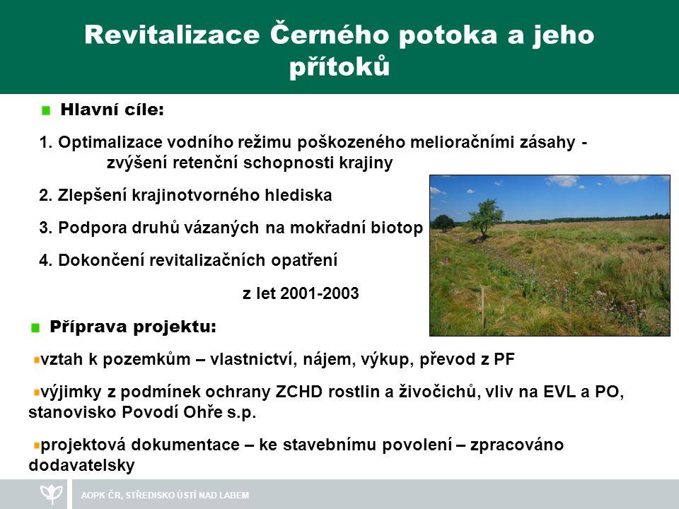 AOPK ČR, STŘEDISKO ÚSTÍ NAD LABEM Revitalizační úpravy – celková situace