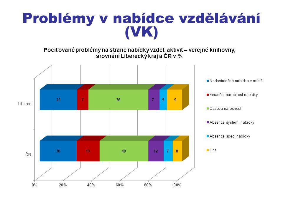 Problémy v nabídce vzdělávání (VK)