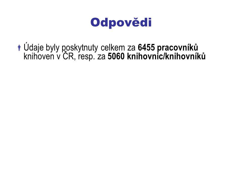 Odpovědi  Údaje byly poskytnuty celkem za 6455 pracovníků knihoven v ČR, resp.