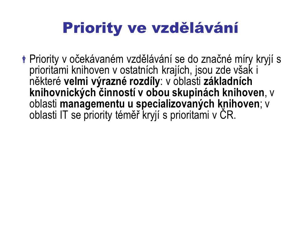 Priority ve vzdělávání  Priority v očekávaném vzdělávání se do značné míry kryjí s prioritami knihoven v ostatních krajích, jsou zde však i některé velmi výrazné rozdíly : v oblasti základních knihovnických činností v obou skupinách knihoven, v oblasti managementu u specializovaných knihoven ; v oblasti IT se priority téměř kryjí s prioritami v ČR.