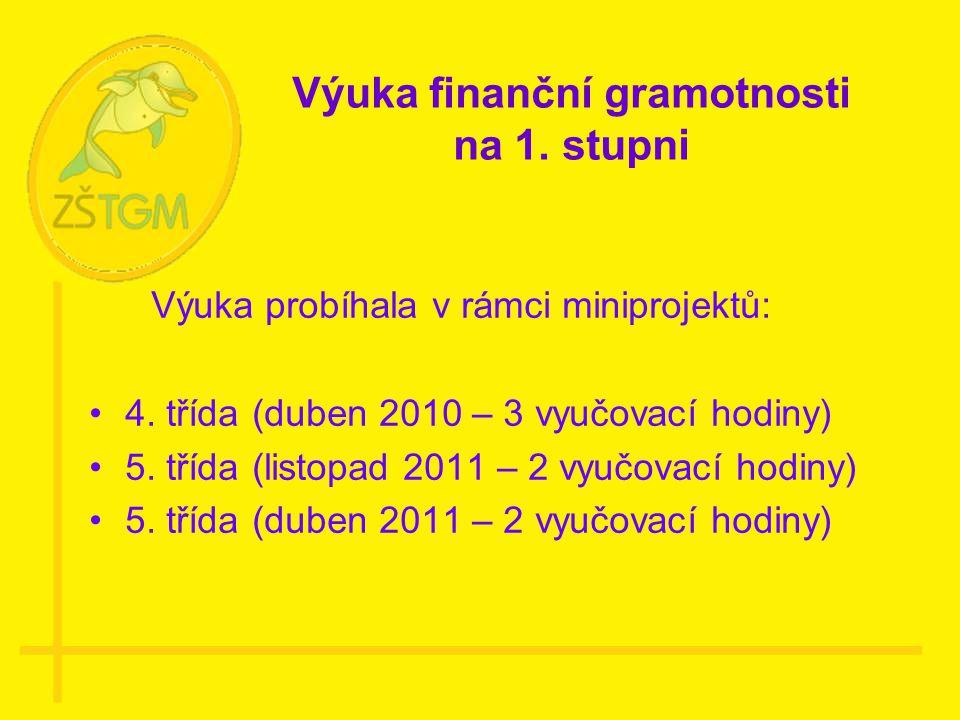 Výuka finanční gramotnosti na 1. stupni Výuka probíhala v rámci miniprojektů: •4.