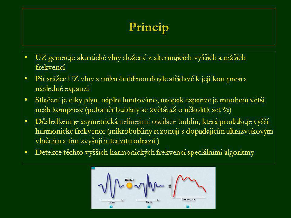 Princip •UZ generuje akustické vlny složené z alternujících vyšších a nižších frekvencí •Při srážce UZ vlny s mikrobublinou dojde střídavě k její kompresi a následné expanzi •Stlačení je díky plyn.