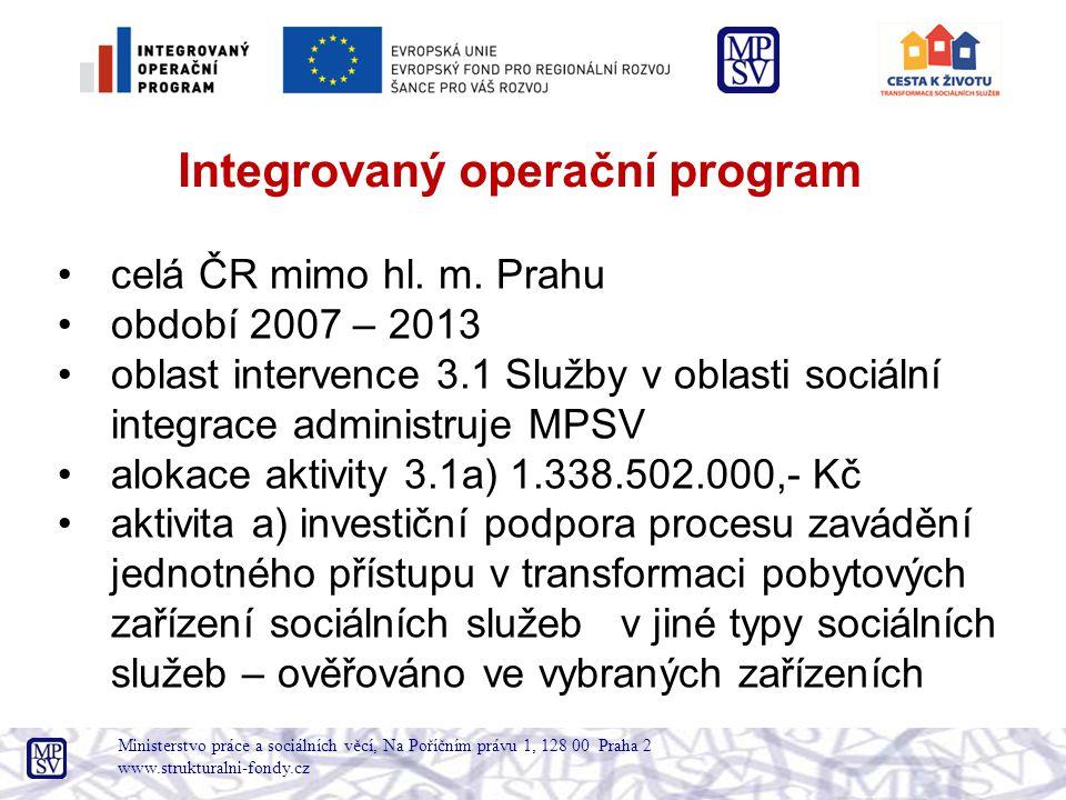 Podpořené projekty – výzva č.7 Název projektuŽadatel Příspěvek EU + SR Podpora transformace soc.