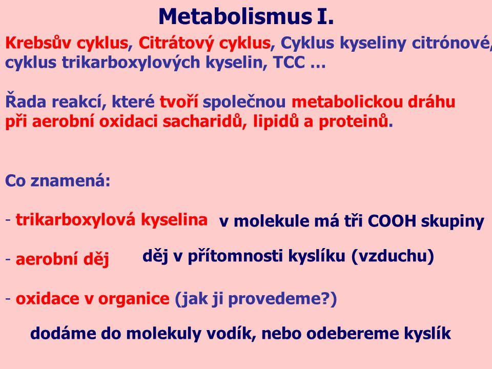 Metabolismus I. Krebsův cyklus, Citrátový cyklus, Cyklus kyseliny citrónové, cyklus trikarboxylových kyselin, TCC … Řada reakcí, které tvoří společnou