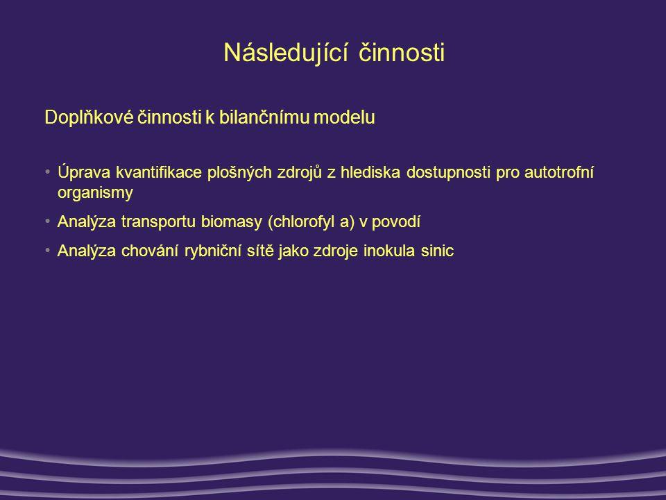 Doplňkové činnosti k bilančnímu modelu • Úprava kvantifikace plošných zdrojů z hlediska dostupnosti pro autotrofní organismy • Analýza transportu biomasy (chlorofyl a) v povodí • Analýza chování rybniční sítě jako zdroje inokula sinic Následující činnosti