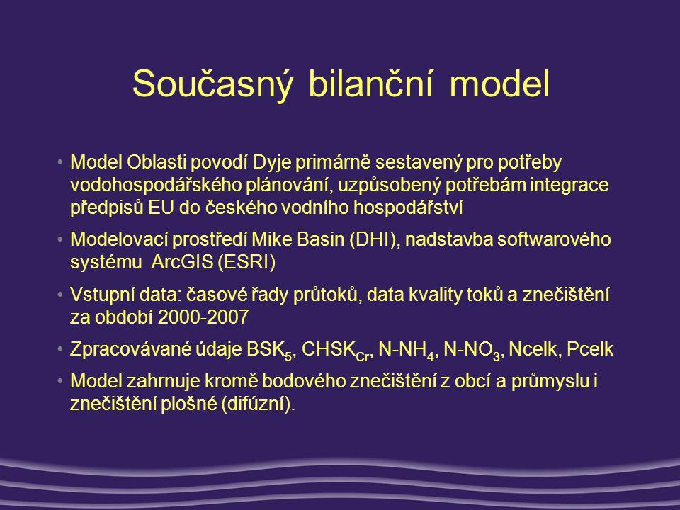 Vymezení rozsahu modelovaného území Řešené území • Povodí VN Brno: 1586 km 2 • Území krajů: • Jihomoravský 36% • Vysočina 54% • Pardubický 10%