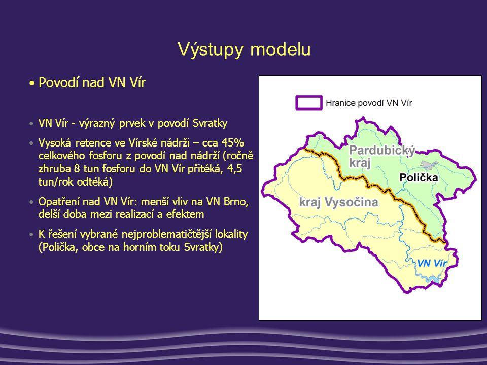 Výstupy modelu •Povodí nad VN Vír •VN Vír - výrazný prvek v povodí Svratky •Vysoká retence ve Vírské nádrži – cca 45% celkového fosforu z povodí nad nádrží (ročně zhruba 8 tun fosforu do VN Vír přitéká, 4,5 tun/rok odtéká) •Opatření nad VN Vír: menší vliv na VN Brno, delší doba mezi realizací a efektem •K řešení vybrané nejproblematičtější lokality (Polička, obce na horním toku Svratky)