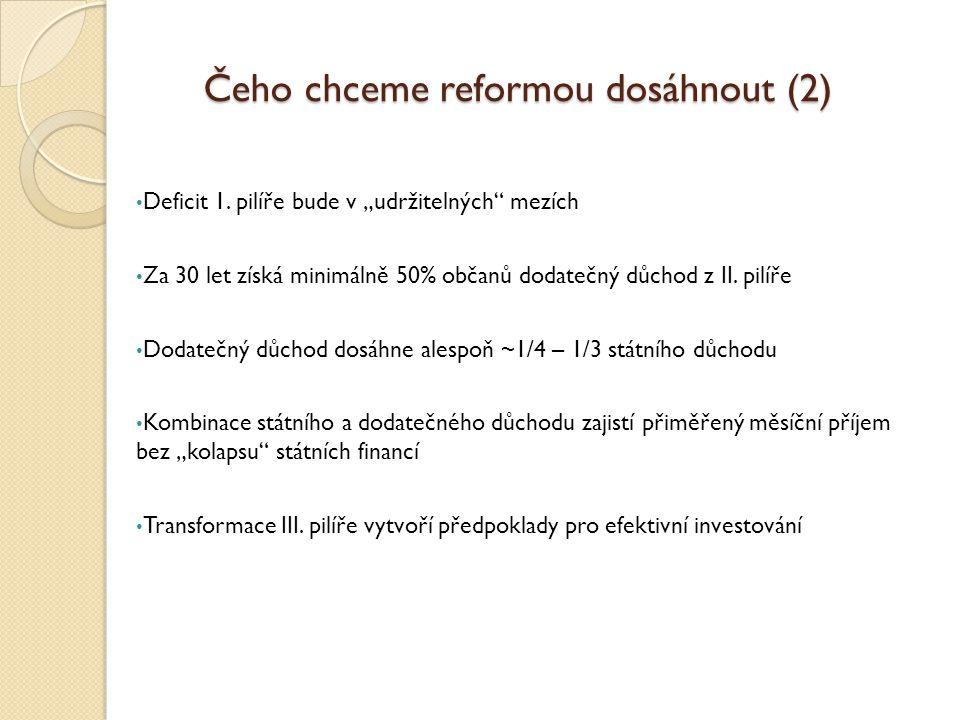 Čeho chceme reformou dosáhnout (2) • Deficit 1.