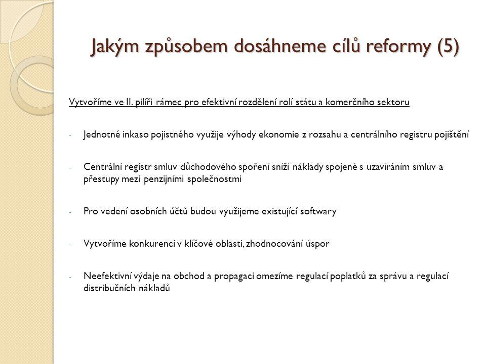 Jakým způsobem dosáhneme cílů reformy (5) Vytvoříme ve II.