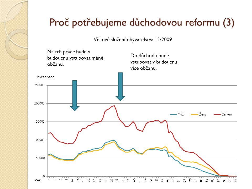 Jakým způsobem dosáhneme cílů reformy (4) Reforma nepřekročí možnosti veřejných financí.