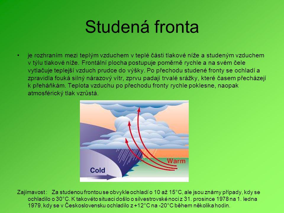 Studená fronta •je rozhraním mezi teplým vzduchem v teplé části tlakové níže a studeným vzduchem v týlu tlakové níže.