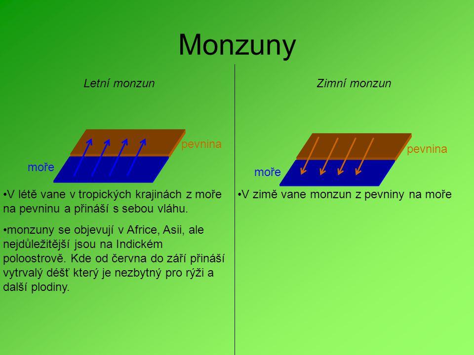 Monzuny pevnina moře pevnina moře Letní monzunZimní monzun •V létě vane v tropických krajinách z moře na pevninu a přináší s sebou vláhu.