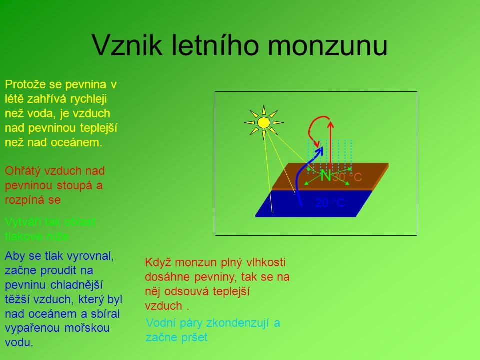Vznik letního monzunu Protože se pevnina v létě zahřívá rychleji než voda, je vzduch nad pevninou teplejší než nad oceánem.