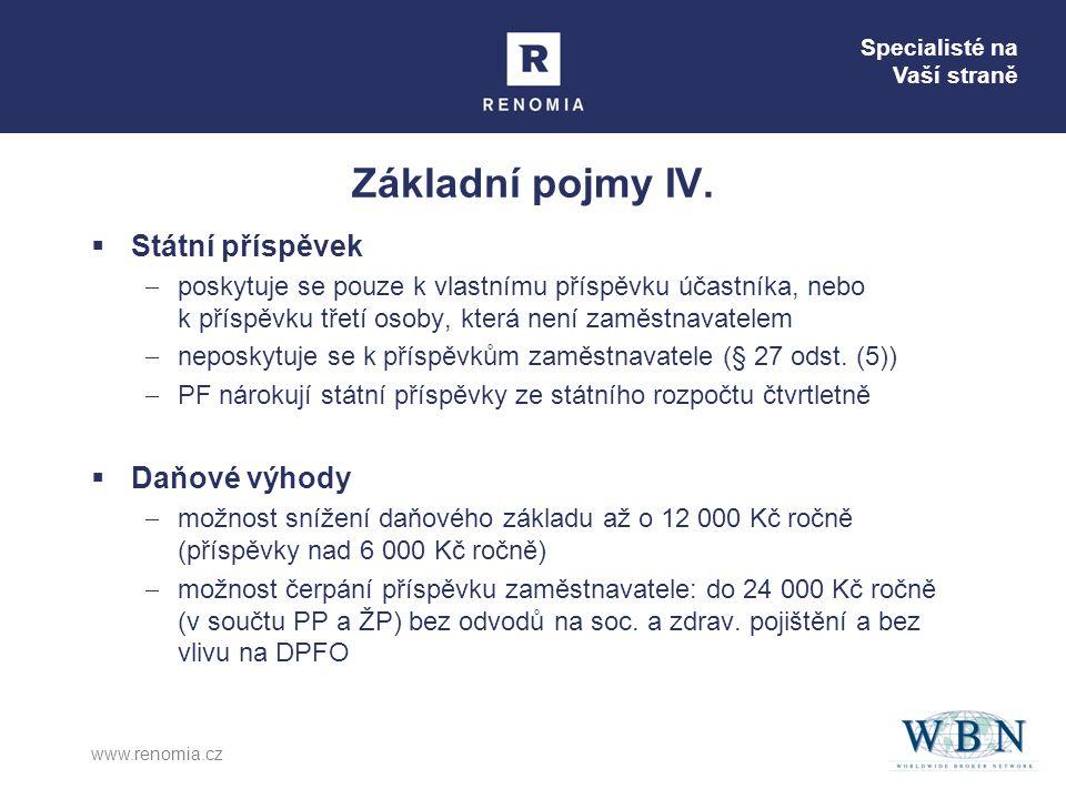 Specialisté na Vaší straně www.renomia.cz Základní pojmy IV.  Státní příspěvek  poskytuje se pouze k vlastnímu příspěvku účastníka, nebo k příspěvku