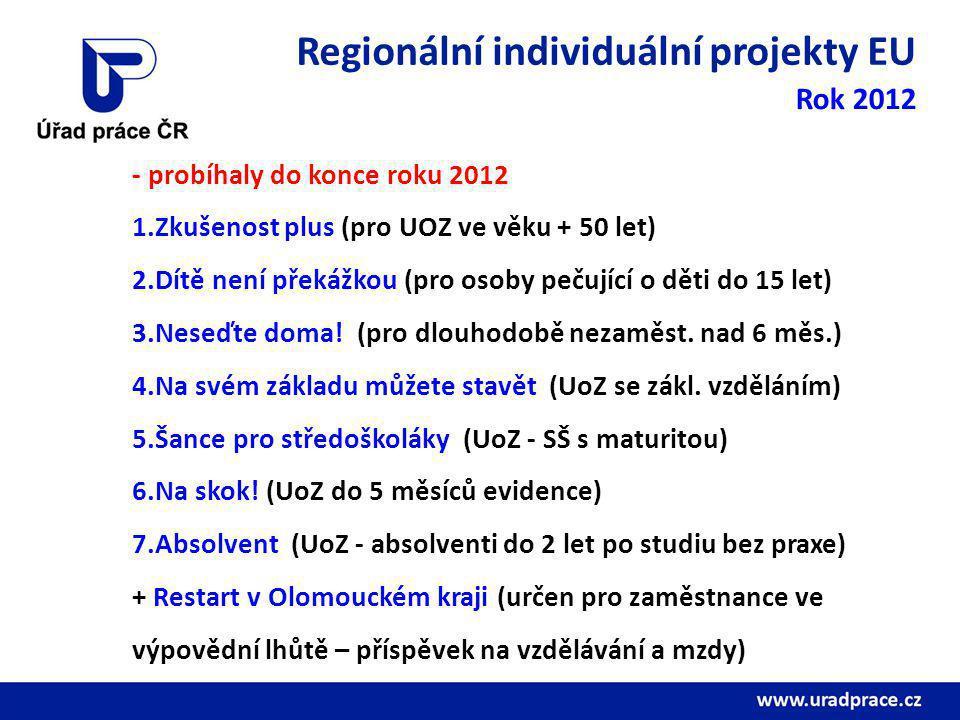 Regionální individuální projekty EU Rok 2012 - probíhaly do konce roku 2012 1.Zkušenost plus (pro UOZ ve věku + 50 let) 2.Dítě není překážkou (pro osoby pečující o děti do 15 let) 3.Neseďte doma.