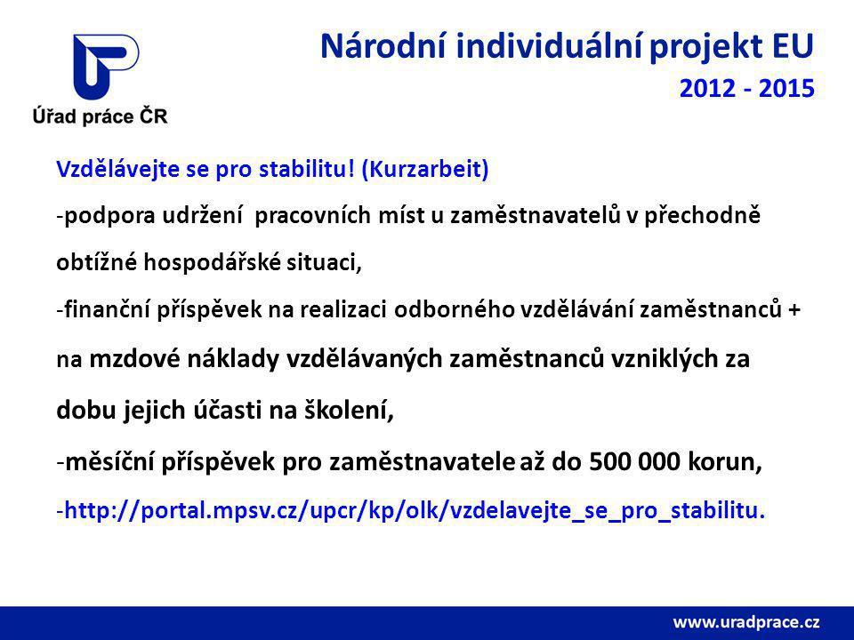 Národní individuální projekt EU 2012 - 2015 Vzdělávejte se pro stabilitu.