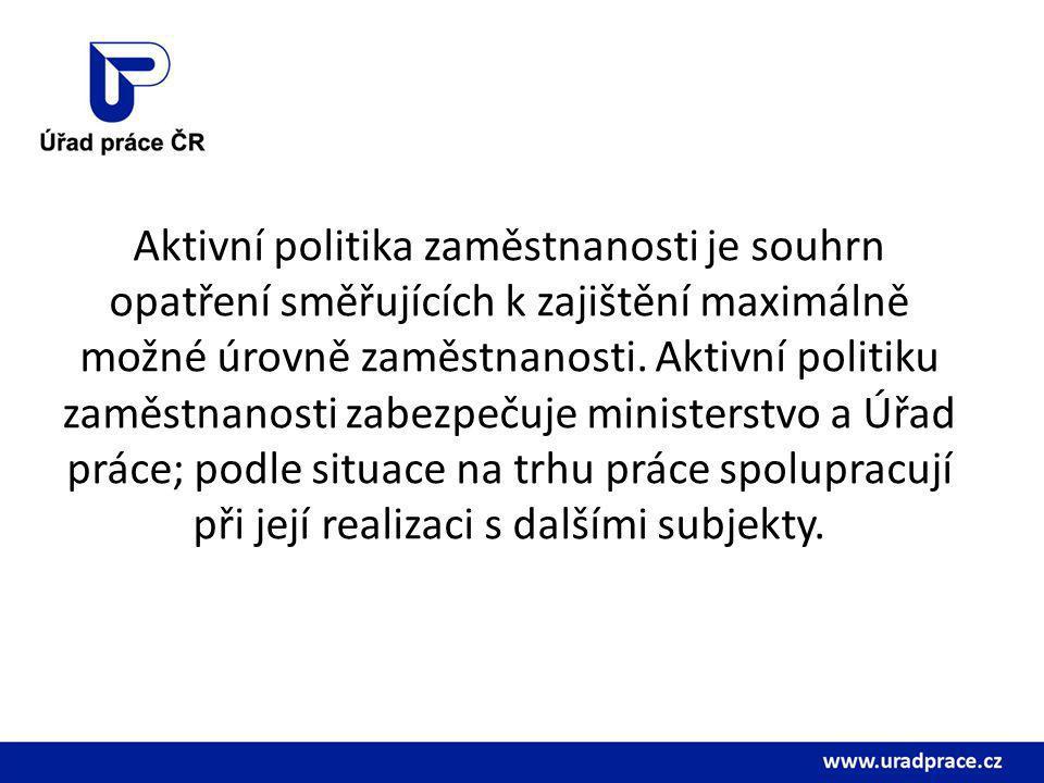 Aktivní politika zaměstnanosti Jednotlivé nástroje APZ – podmínky pro rok 2013 Nástroj APZ Výše příspěvku u plného pracovního úvazku SÚPM vyhrazenámax.