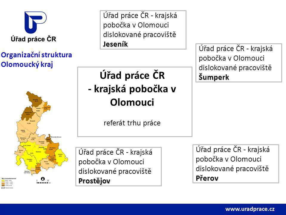 Statistické údaje: Olomoucký kraj