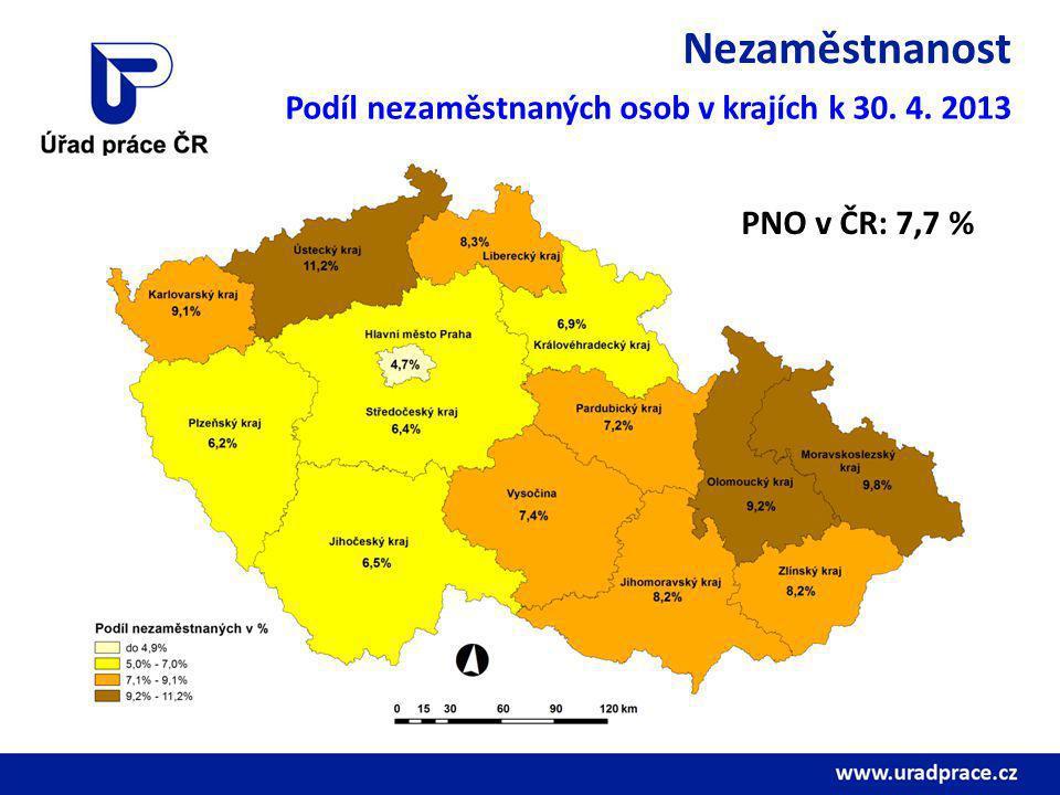 Nezaměstnanost Podíl nezaměstnaných osob v krajích k 30. 4. 2013 PNO v ČR: 7,7 %