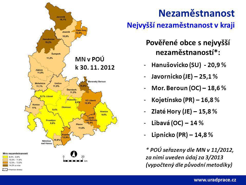 Nezaměstnanost Nejvyšší nezaměstnanost v kraji MN v POÚ k 30.