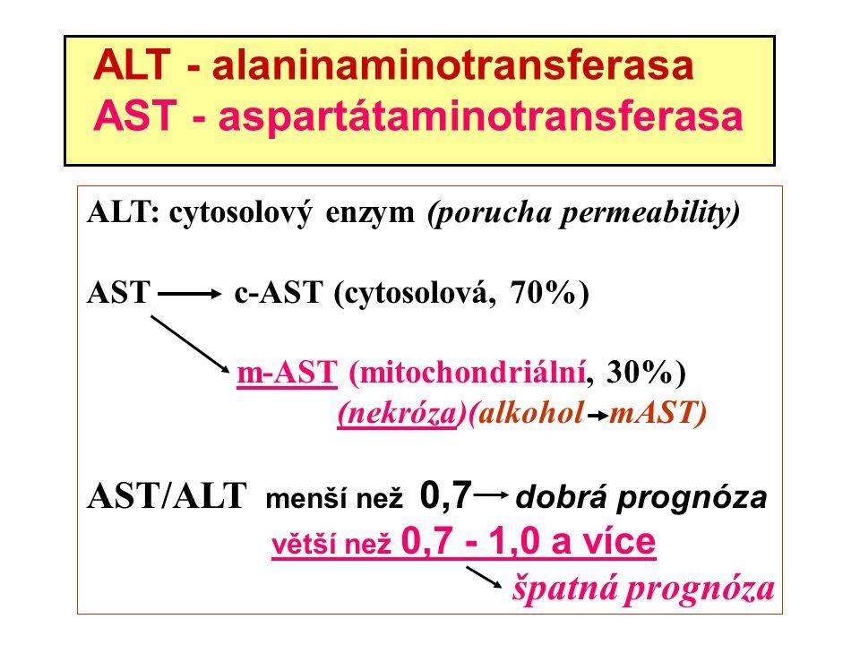 ALT - alaninaminotransferasa AST - aspartátaminotransferasa ALT: cytosolový enzym (porucha permeability) AST c-AST (cytosolová, 70%) m-AST (mitochondriální, 30%) (nekróza)(alkohol mAST) AST/ALT menší než 0,7 dobrá prognóza větší než 0,7 - 1,0 a více špatná prognóza