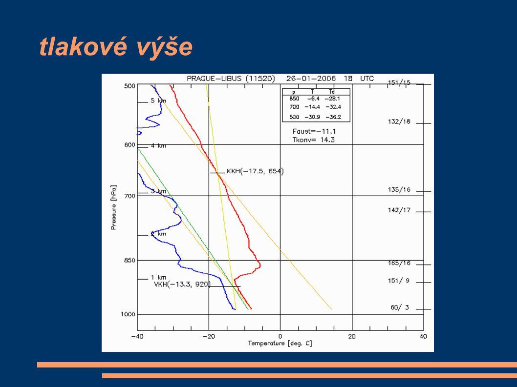 nevýrazné tlakové pole  nevýrazné tlakové pole (žádná výše, žádná níže) – nejsou vertikální pohyby synoptického měřítka jako v níži nebo výši.