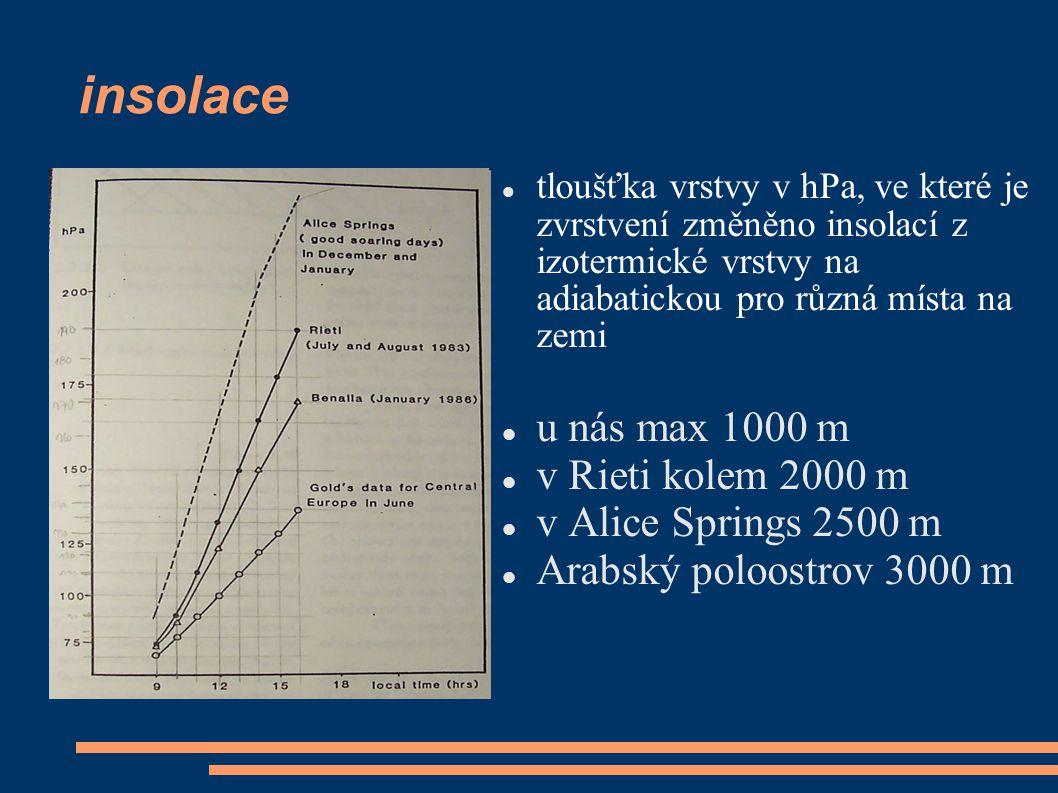 insolace  tloušťka vrstvy v hPa, ve které je zvrstvení změněno insolací z izotermické vrstvy na adiabatickou pro různá místa na zemi  u nás max 1000