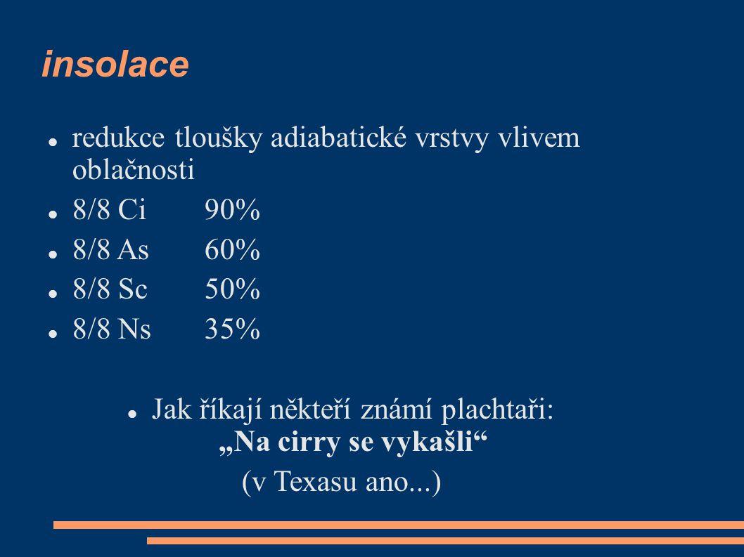insolace  redukce tloušky adiabatické vrstvy vlivem oblačnosti  8/8 Ci 90%  8/8 As60%  8/8 Sc50%  8/8 Ns35%  Jak říkají někteří známí plachtaři: