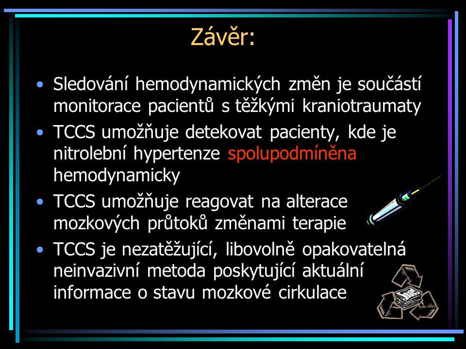 Závěr: •Sledování hemodynamických změn je součástí monitorace pacientů s těžkými kraniotraumaty •TCCS umožňuje detekovat pacienty, kde je nitrolební h