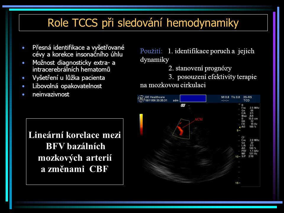 Role TCCS při sledování hemodynamiky •Přesná identifikace a vyšetřované cévy a korekce insonačního úhlu •Možnost diagnosticky extra- a intracerebrální