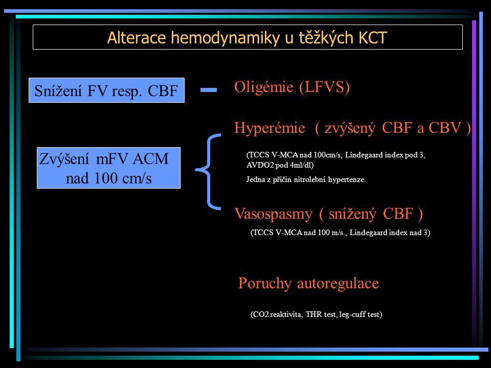 Alterace hemodynamiky u těžkých KCT Oligémie (LFVS) Hyperémie ( zvýšený CBF a CBV ) Vasospasmy ( snížený CBF ) Poruchy autoregulace Snížení FV resp. C