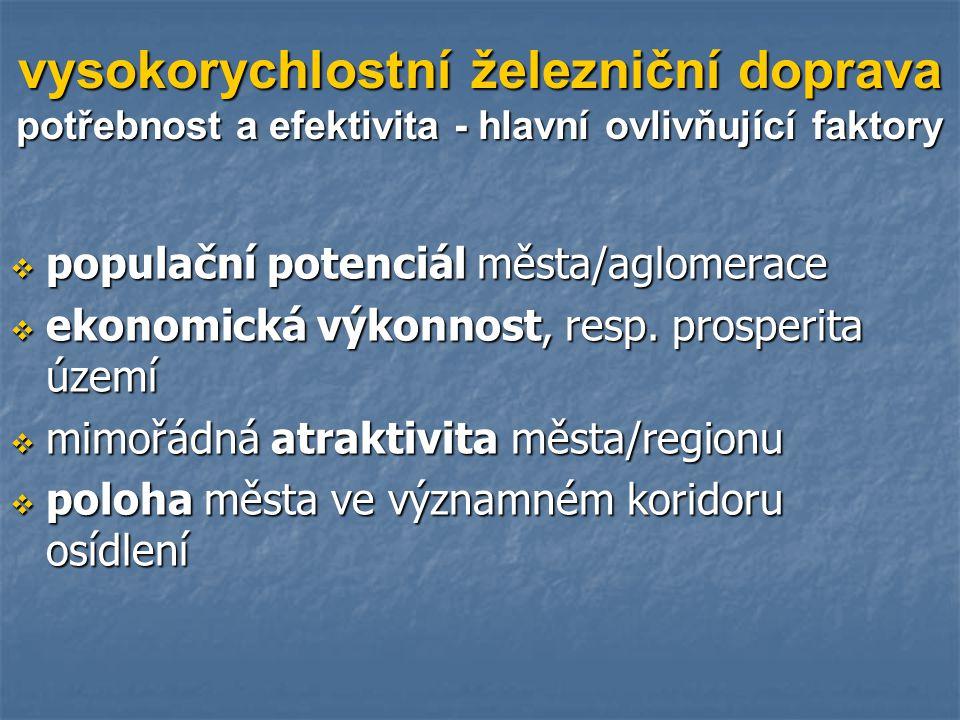 ekonomická výkonnost regionů regiony NUTS 2 v ČR a jejím okolí  B HDP na obyvatele (v přepočtu kupní síly)  EU 27 = 100