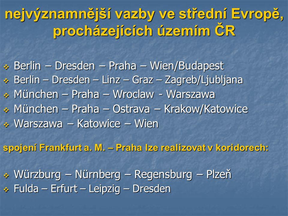 koridory osídlení ČR a okolí