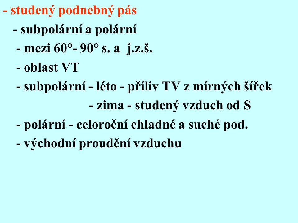- studený podnebný pás - subpolární a polární - mezi 60°- 90° s. a j.z.š. - oblast VT - subpolární - léto - příliv TV z mírných šířek - zima - studený