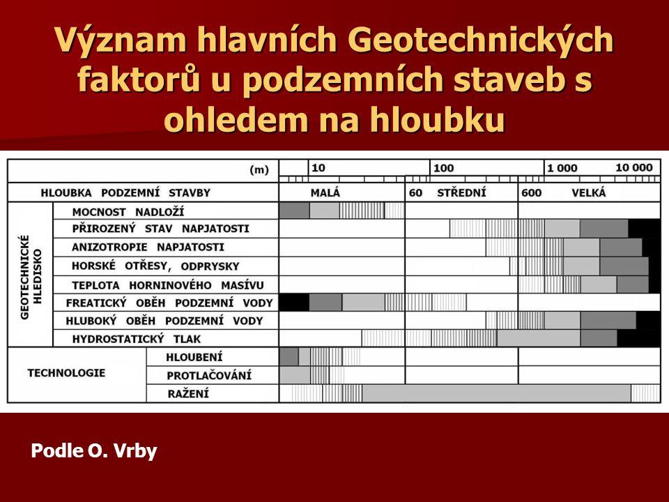 Význam hlavních Geotechnických faktorů u podzemních staveb s ohledem na hloubku Podle O. Vrby