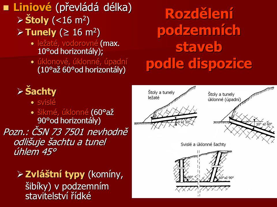 Rozdělení podzemních staveb podle dispozice  Liniové (převládá délka)  Štoly (<16 m 2 )  Tunely (≥ 16 m 2 ) •ležaté, vodorovné (max. 10°od horizont