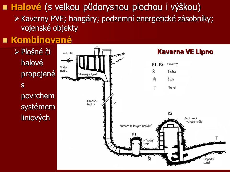  Halové (s velkou půdorysnou plochou i výškou)  Kaverny PVE; hangáry; podzemní energetické zásobníky; vojenské objekty  Kombinované  Plošné či halovépropojené spovrchemsystémemliniových Kaverna VE Lipno