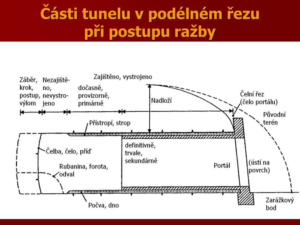 Části tunelu v podélném řezu při postupu ražby