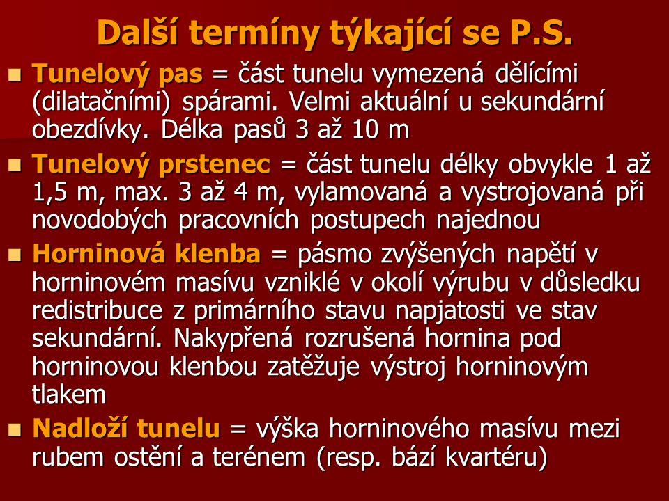 Další termíny týkající se P.S.  Tunelový pas = část tunelu vymezená dělícími (dilatačními) spárami. Velmi aktuální u sekundární obezdívky. Délka pasů