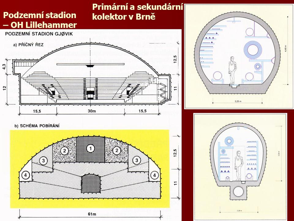 Primární a sekundární kolektor v Brně Podzemní stadion – OH Lillehammer