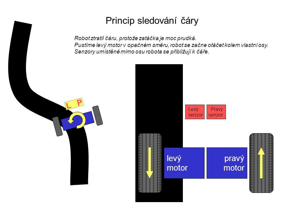 Princip sledování čáry levý motor pravý motor L P Levý senzor Pravý senzor Robot ztratil čáru, protože zatáčka je moc prudká.