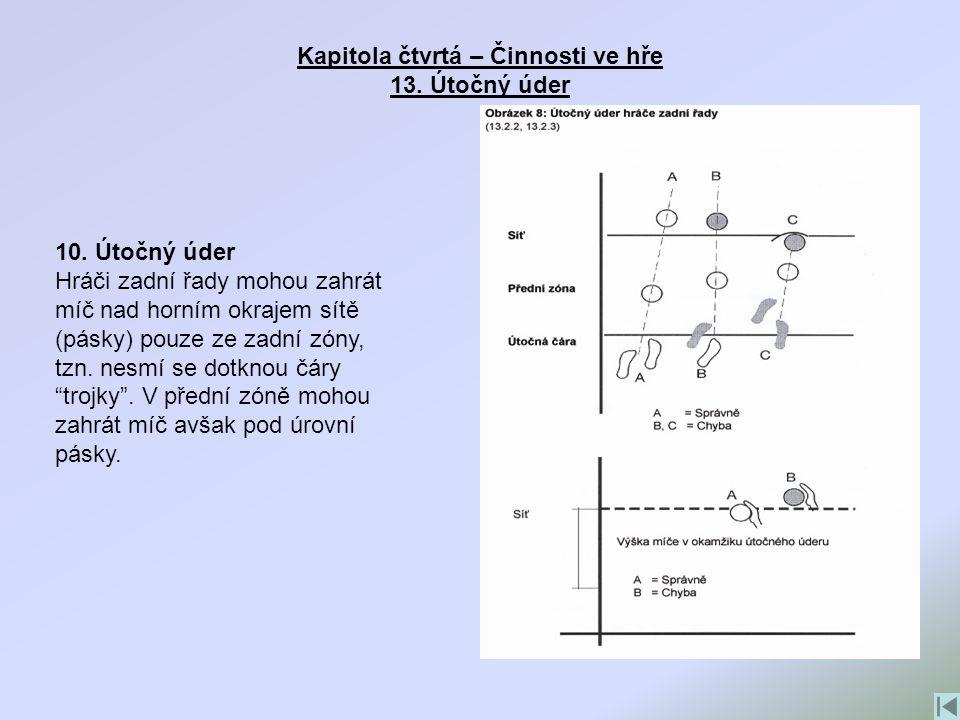 Kapitola čtvrtá – Činnosti ve hře 13. Útočný úder 10. Útočný úder Hráči zadní řady mohou zahrát míč nad horním okrajem sítě (pásky) pouze ze zadní zón
