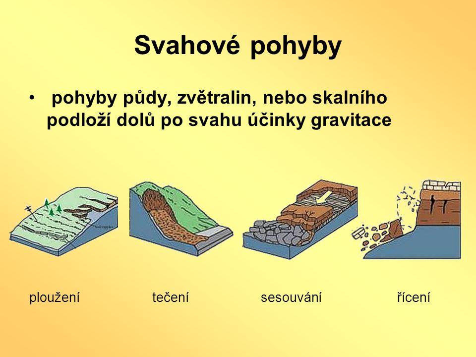 Svahové pohyby • pohyby půdy, zvětralin, nebo skalního podloží dolů po svahu účinky gravitace ploužení tečení sesouvání řícení