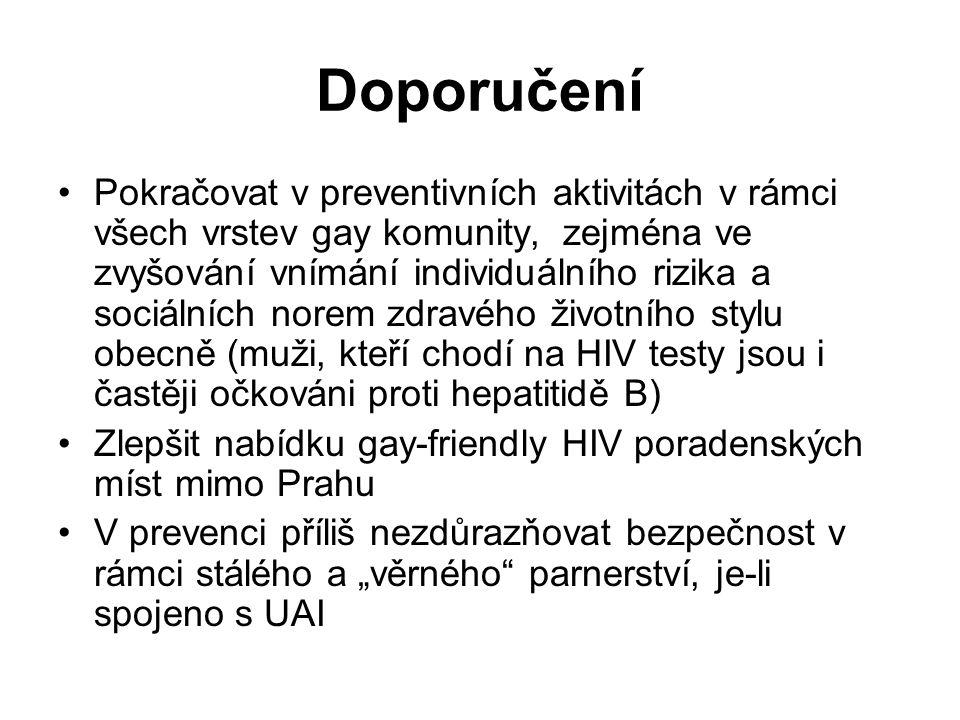 """Doporučení •Pokračovat v preventivních aktivitách v rámci všech vrstev gay komunity, zejména ve zvyšování vnímání individuálního rizika a sociálních norem zdravého životního stylu obecně (muži, kteří chodí na HIV testy jsou i častěji očkováni proti hepatitidě B) •Zlepšit nabídku gay-friendly HIV poradenských míst mimo Prahu •V prevenci příliš nezdůrazňovat bezpečnost v rámci stálého a """"věrného parnerství, je-li spojeno s UAI"""