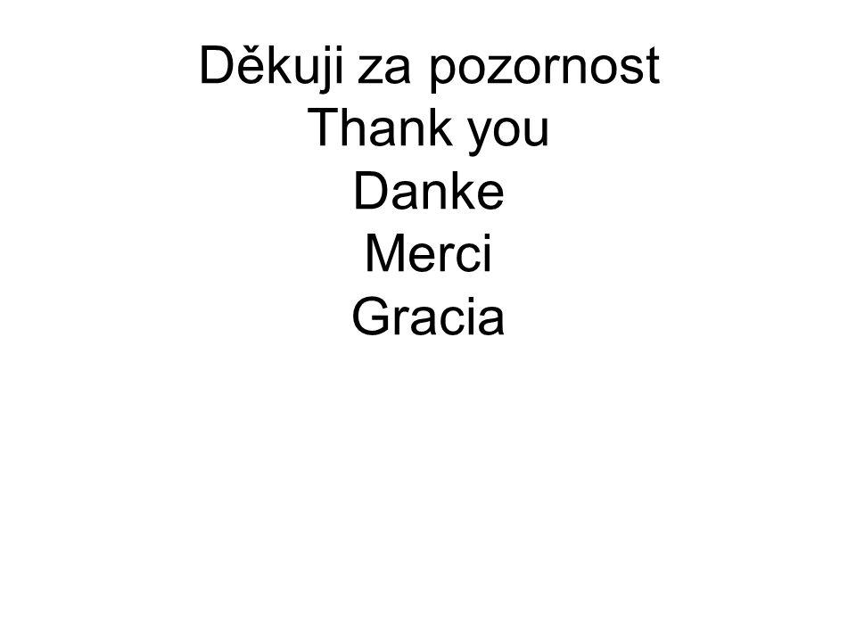 Děkuji za pozornost Thank you Danke Merci Gracia