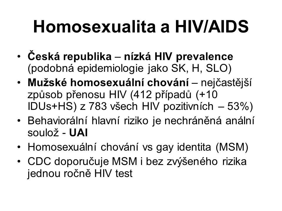 Homosexualita a HIV/AIDS •Česká republika – nízká HIV prevalence (podobná epidemiologie jako SK, H, SLO) •Mužské homosexuální chování – nejčastější způsob přenosu HIV (412 případů (+10 IDUs+HS) z 783 všech HIV pozitivních – 53%) •Behaviorální hlavní riziko je nechráněná anální soulož - UAI •Homosexuální chování vs gay identita (MSM) •CDC doporučuje MSM i bez zvýšeného rizika jednou ročně HIV test