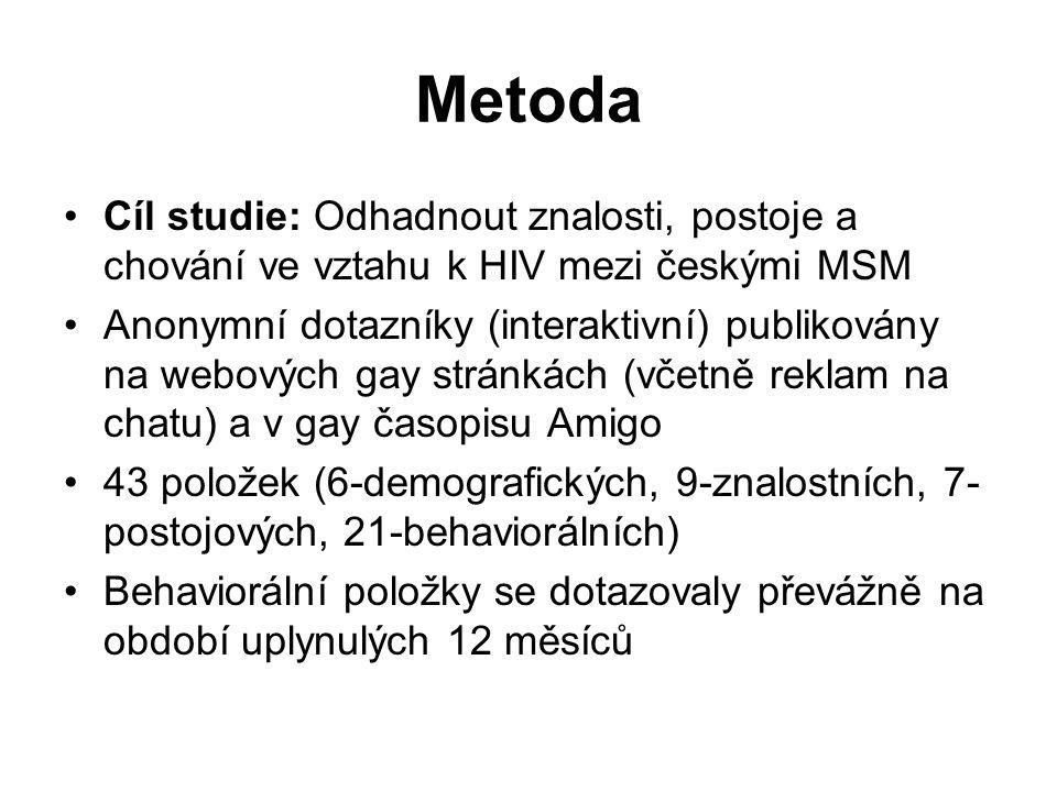 Soubor •774 respondentů – 3 % (n-27) – časopis Amigo •Věk: 14-65 let (průměr-26) •Vzdělání: 56% středoškoláků, 29% vysokoškoláků •Bydliště: 41% Praha, 32% větší města •Domácnost: 46% sám, 35% s partnerem •Identita: 79% HS-gay, 17% Bi, 3% HT •HIV status: 62% neg., 37% ?, 4 muži HIV+