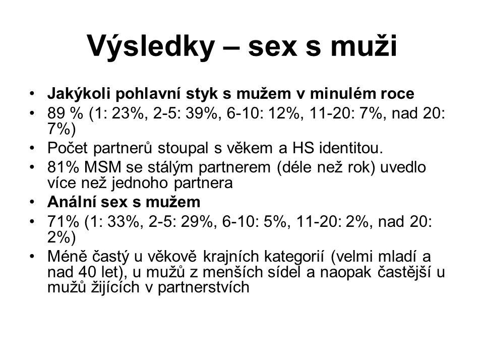 Výsledky – sex s muži •Jakýkoli pohlavní styk s mužem v minulém roce •89 % (1: 23%, 2-5: 39%, 6-10: 12%, 11-20: 7%, nad 20: 7%) •Počet partnerů stoupal s věkem a HS identitou.
