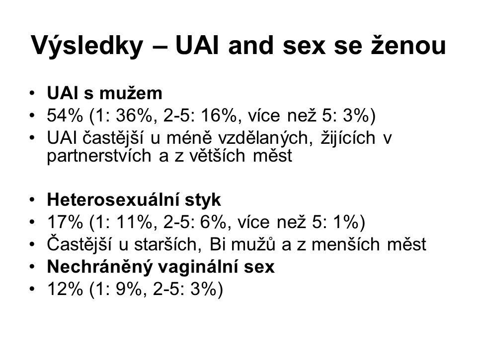 Výsledky – UAI and sex se ženou •UAI s mužem •54% (1: 36%, 2-5: 16%, více než 5: 3%) •UAI častější u méně vzdělaných, žijících v partnerstvích a z větších měst •Heterosexuální styk •17% (1: 11%, 2-5: 6%, více než 5: 1%) •Častější u starších, Bi mužů a z menších měst •Nechráněný vaginální sex •12% (1: 9%, 2-5: 3%)