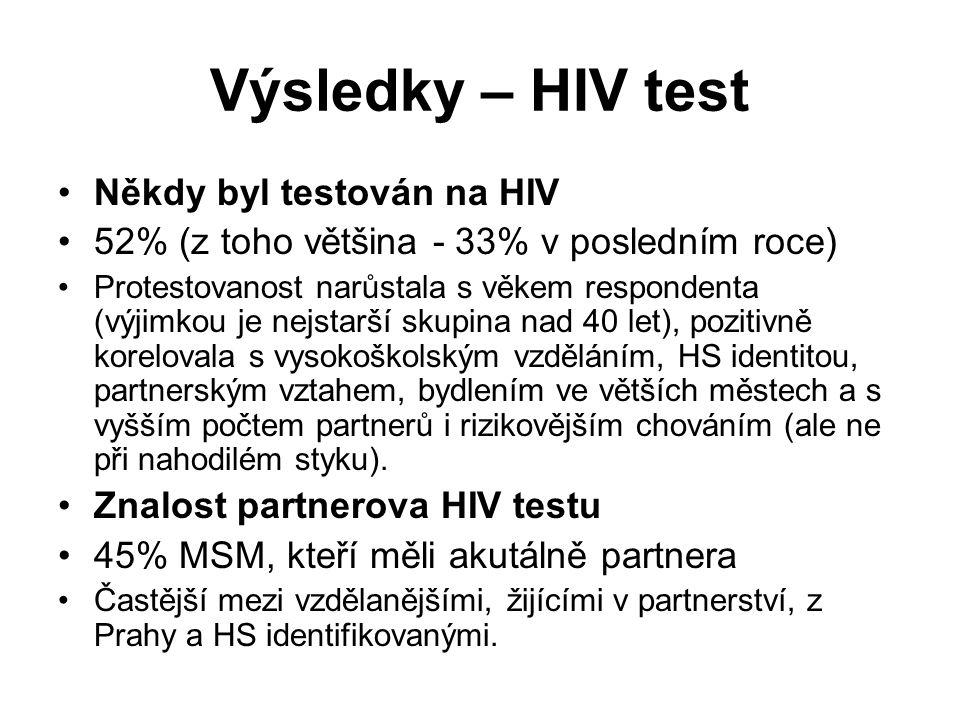 Výsledky – HIV test •Někdy byl testován na HIV •52% (z toho většina - 33% v posledním roce) •Protestovanost narůstala s věkem respondenta (výjimkou je nejstarší skupina nad 40 let), pozitivně korelovala s vysokoškolským vzděláním, HS identitou, partnerským vztahem, bydlením ve větších městech a s vyšším počtem partnerů i rizikovějším chováním (ale ne při nahodilém styku).